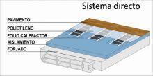 CALEFACCION-ELECTRICA-INTEGRADA-S.L. - AIRE ACONDICIONADO / CLIMATIZACION